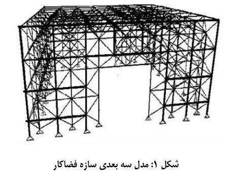 مدل سه بعدی سازه فضاکار