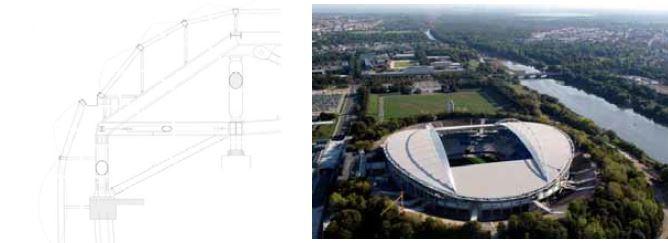 استادیوم لایپزینگ