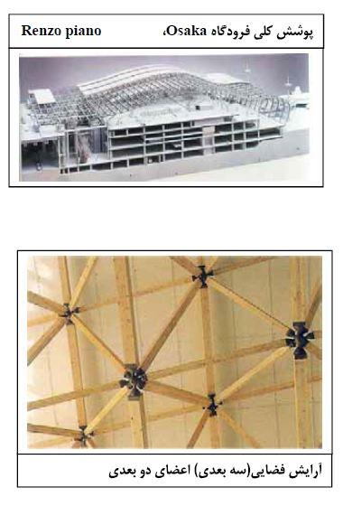 سازه های فضاکار