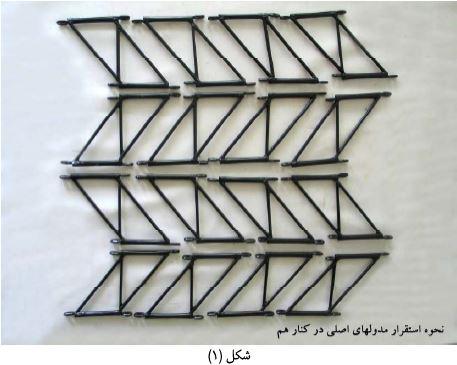 سلول اصلی سازه فضاکار
